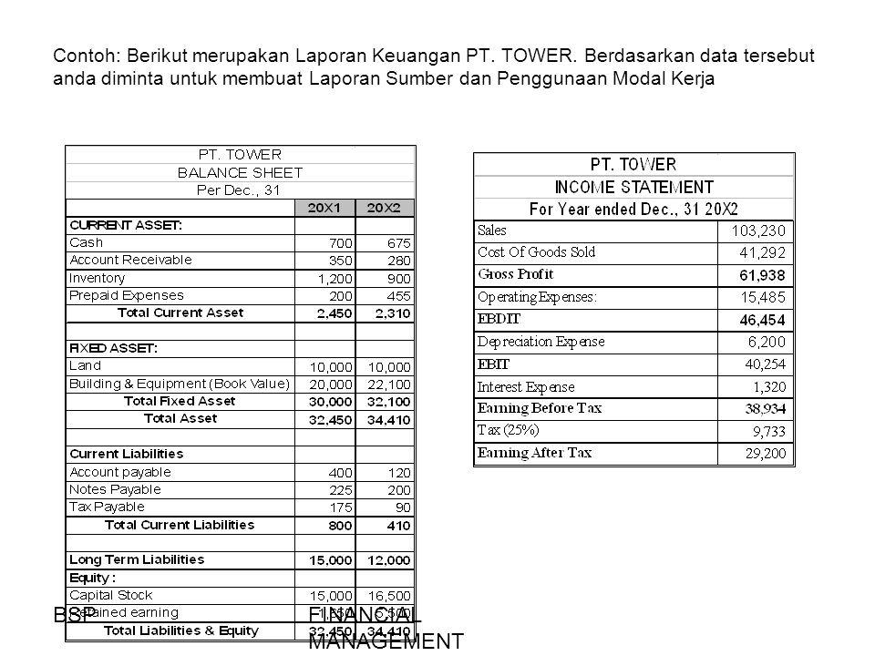 Contoh: Berikut merupakan Laporan Keuangan PT. TOWER. Berdasarkan data tersebut anda diminta untuk membuat Laporan Sumber dan Penggunaan Modal Kerja B