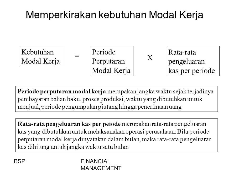 FINANCIAL MANAGEMENT Memperkirakan kebutuhan Modal Kerja Kebutuhan Modal Kerja Periode Perputaran Modal Kerja Rata-rata pengeluaran kas per periode X