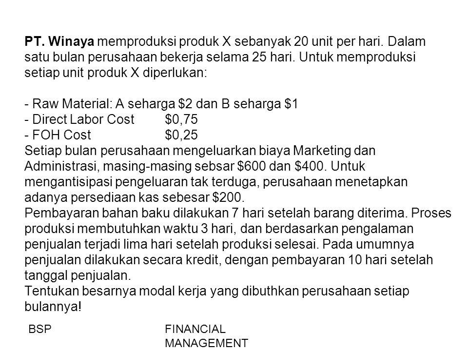 FINANCIAL MANAGEMENT Perbandingan Total Biaya Modal dari ketiga Pendekatan BSP