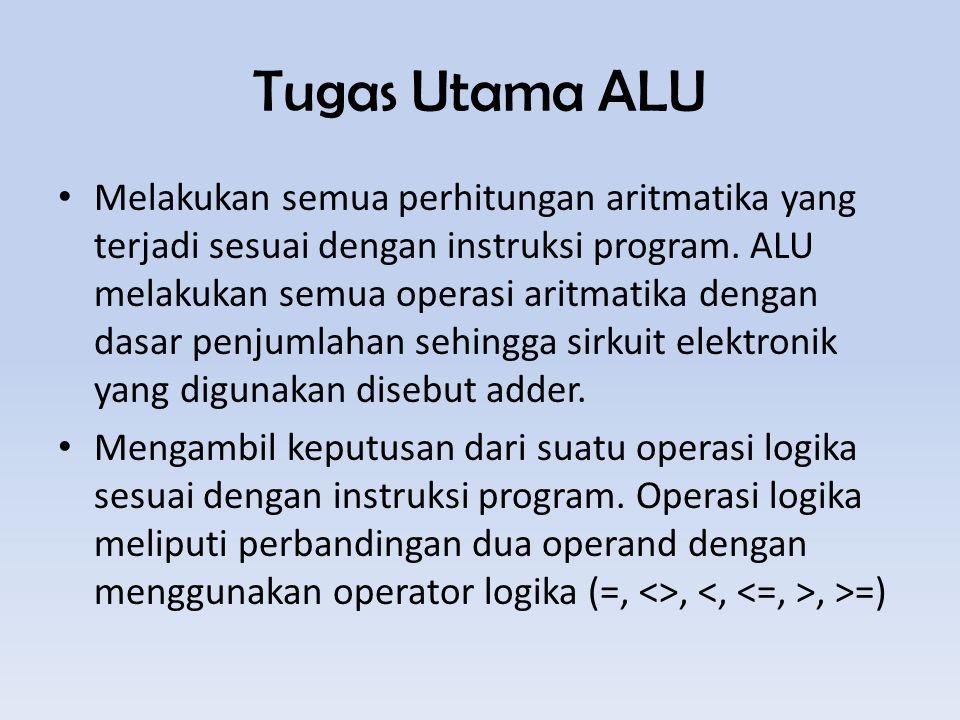 Tugas Utama ALU Melakukan semua perhitungan aritmatika yang terjadi sesuai dengan instruksi program.