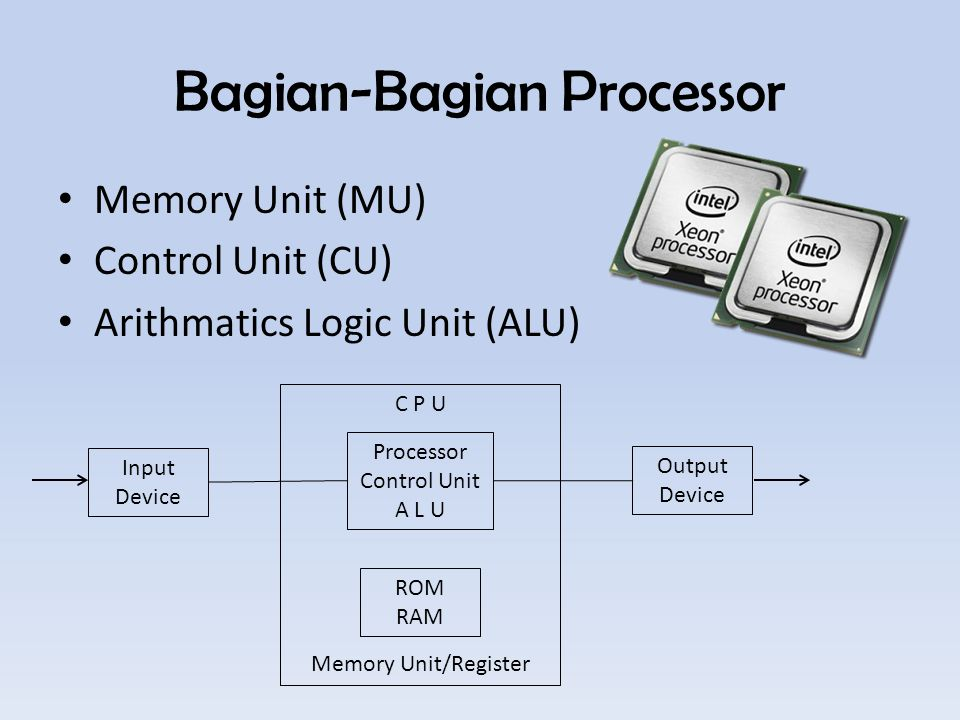 Bagian-Bagian Processor Memory Unit (MU) Control Unit (CU) Arithmatics Logic Unit (ALU) Input Device C P U Memory Unit/Register Processor Control Unit A L U ROM RAM Output Device