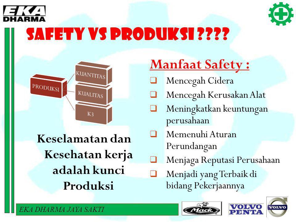 SAFETY VS PRODUKSI ???? Manfaat Safety :  Mencegah Cidera  Mencegah Kerusakan Alat  Meningkatkan keuntungan perusahaan  Memenuhi Aturan Perundanga