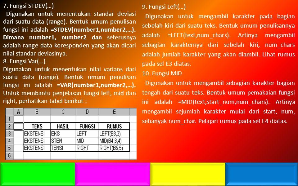 3. Fungsi Max(…) Fungsi ini digunakan untuk mencari nilai tertinggi dari sekumpulan data (range).