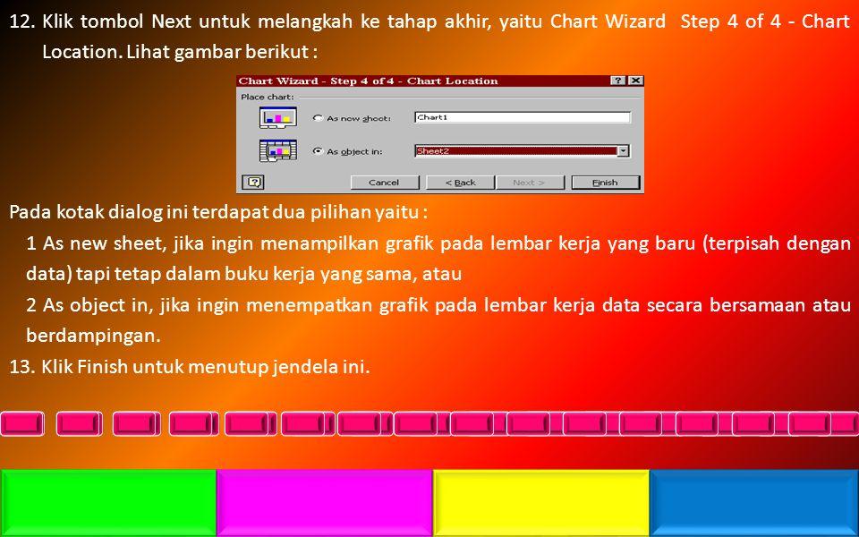 6. Tab Titles digunakan untuk membuat judul grafik, dimana Chart Title, diisi dengan judul tabel Chart Title, diisi dengan judul tabel Category (X) ax