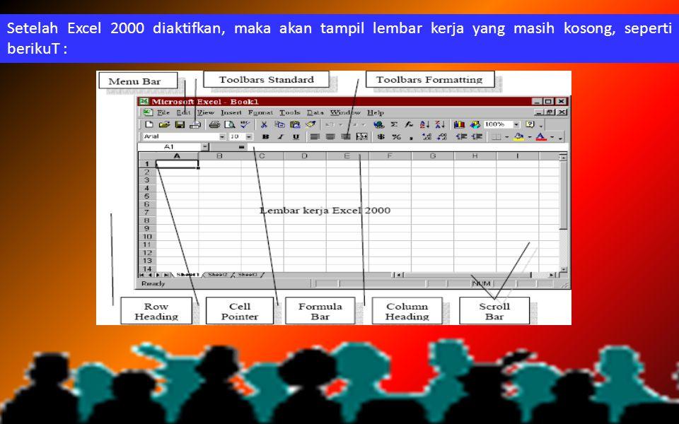 Setelah Excel 2000 diaktifkan, maka akan tampil lembar kerja yang masih kosong, seperti berikuT :