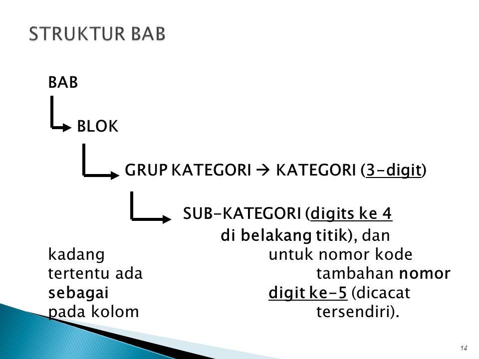 BAB BLOK GRUP KATEGORI  KATEGORI (3-digit) SUB-KATEGORI (digits ke 4 di belakang titik), dan kadang untuk nomor kode tertentu ada tambahan nomor seba