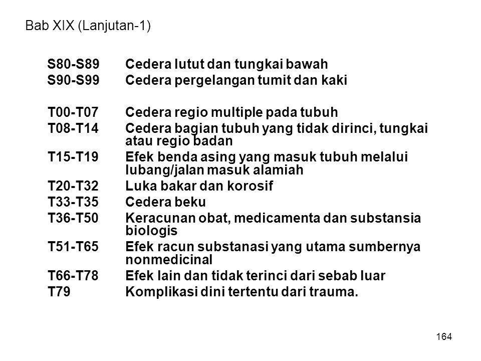 164 Bab XIX (Lanjutan-1) S80-S89Cedera lutut dan tungkai bawah S90-S99Cedera pergelangan tumit dan kaki T00-T07Cedera regio multiple pada tubuh T08-T1