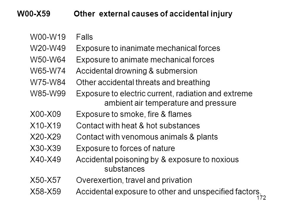 172 W00-X59Other external causes of accidental injury W00-W19Falls W20-W49Exposure to inanimate mechanical forces W50-W64Exposure to animate mechanica