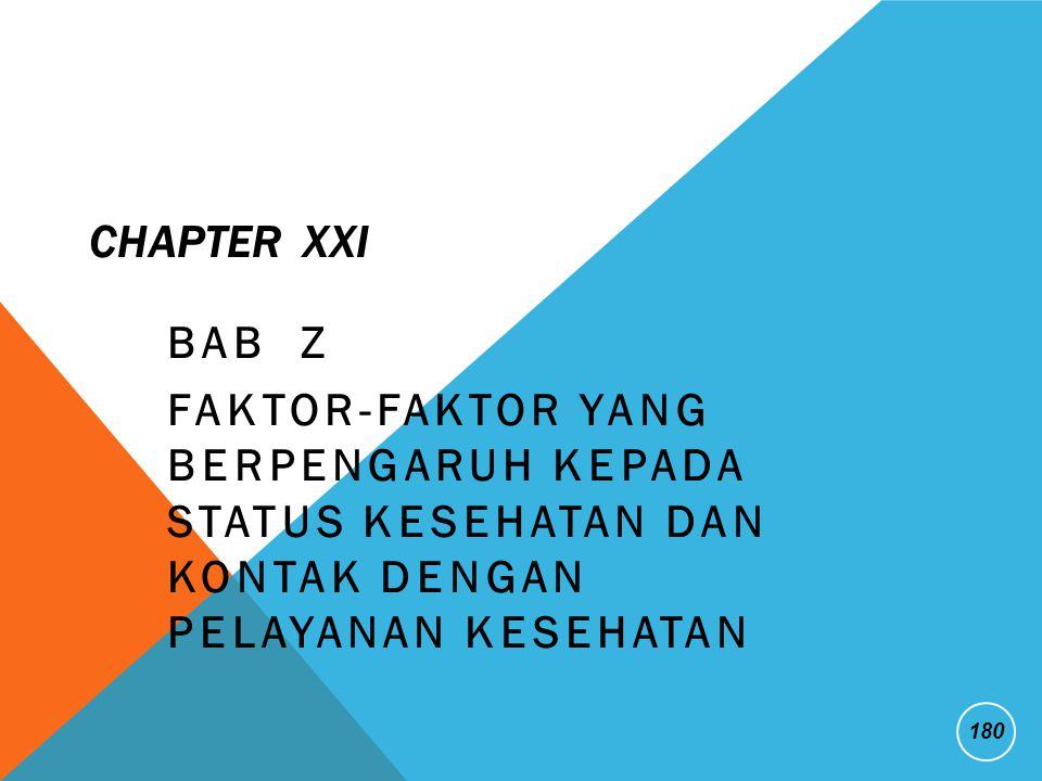 CHAPTER XXI BAB Z FAKTOR-FAKTOR YANG BERPENGARUH KEPADA STATUS KESEHATAN DAN KONTAK DENGAN PELAYANAN KESEHATAN 180