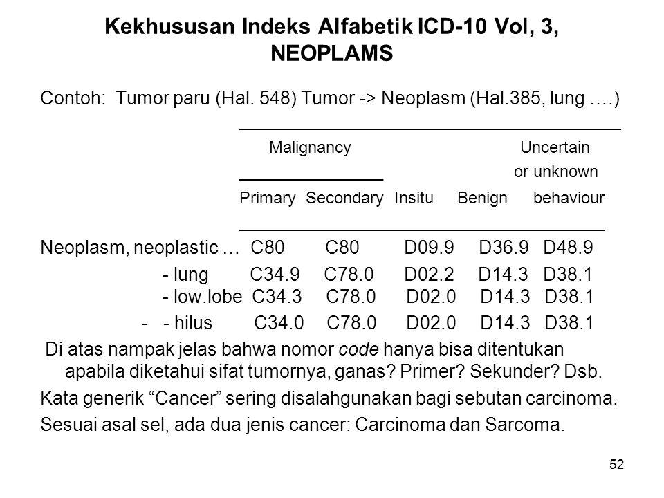 52 Kekhususan Indeks Alfabetik ICD-10 Vol, 3, NEOPLAMS Contoh: Tumor paru (Hal. 548) Tumor -> Neoplasm (Hal.385, lung ….) ____________________________
