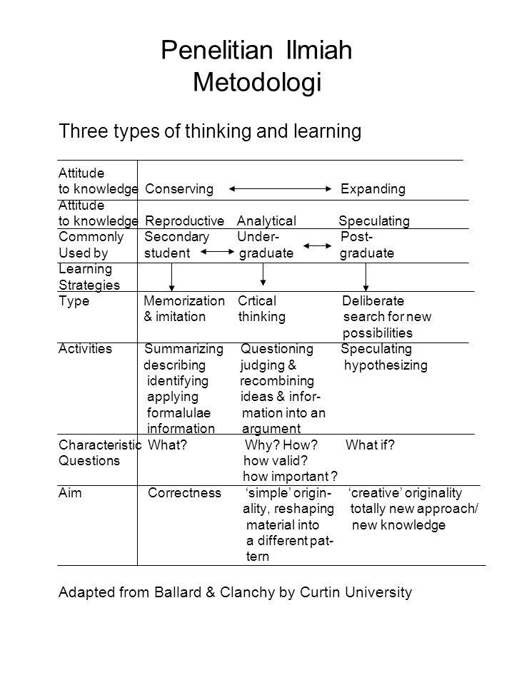Penelitian Ilmiah Metodologi Three types of thinking and learning Attitude to knowledge Conserving Expanding Attitude to knowledge Reproductive Analyt