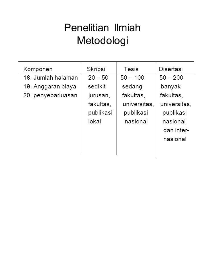 Penelitian Ilmiah Metodologi Komponen Skripsi Tesis Disertasi 18. Jumlah halaman 20 – 50 50 – 100 50 – 200 19. Anggaran biaya sedikit sedang banyak 20