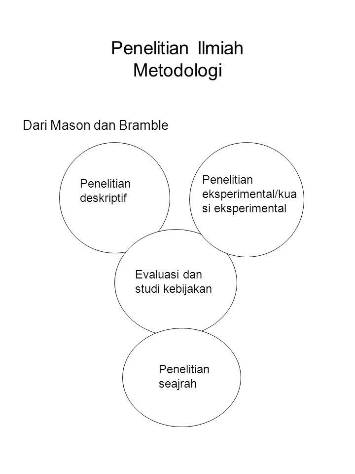 Penelitian Ilmiah Metodologi Dari Mason dan Bramble Penelitian deskriptif Penelitian eksperimental/kua si eksperimental Evaluasi dan studi kebijakan P
