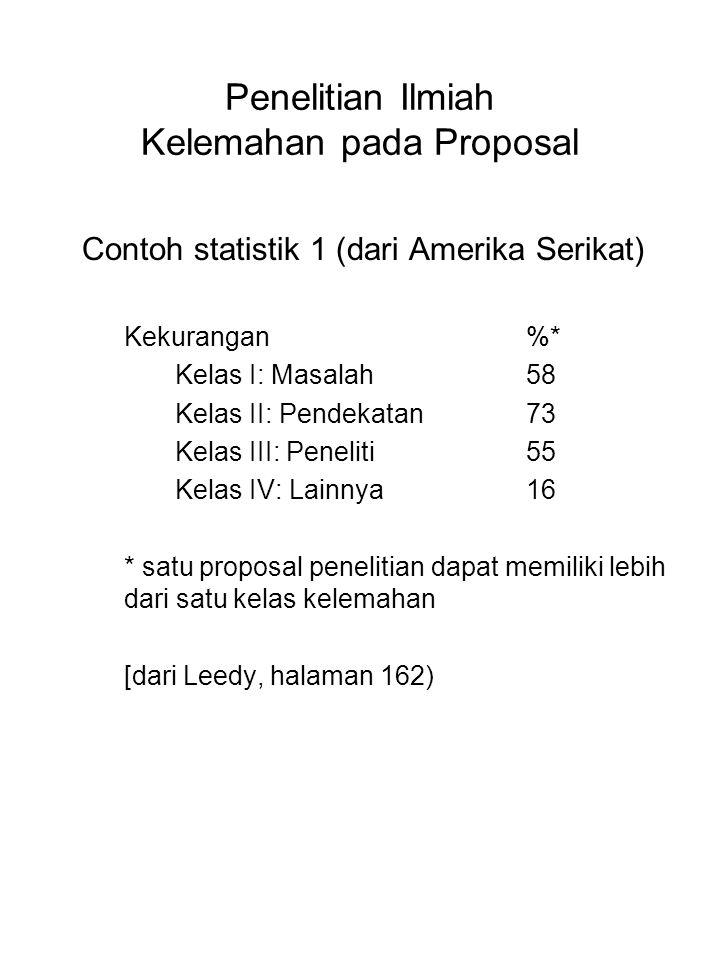 Penelitian Ilmiah Kelemahan pada Proposal Contoh statistik 1 (dari Amerika Serikat) Kekurangan%* Kelas I: Masalah58 Kelas II: Pendekatan73 Kelas III: