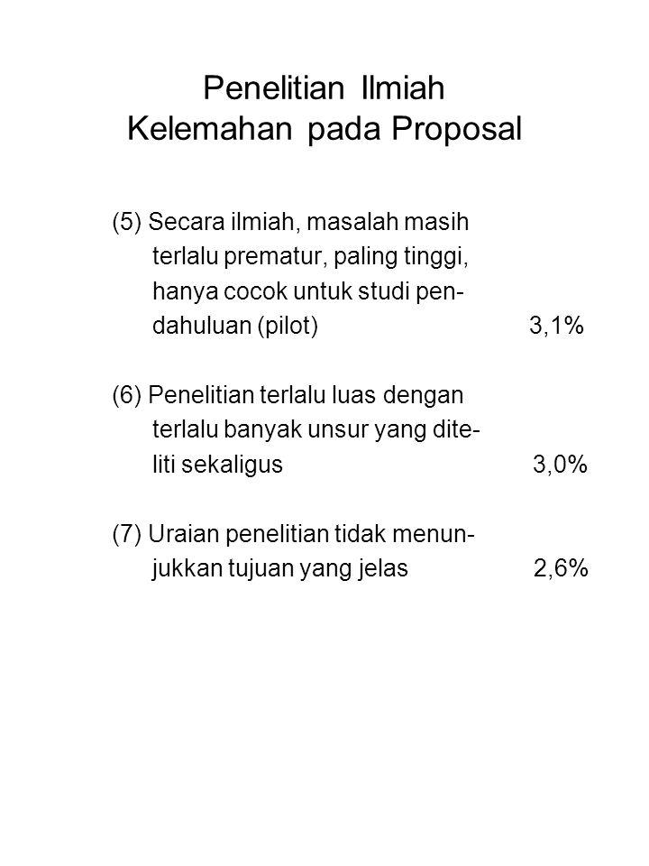 Penelitian Ilmiah Kelemahan pada Proposal (5) Secara ilmiah, masalah masih terlalu prematur, paling tinggi, hanya cocok untuk studi pen- dahuluan (pil
