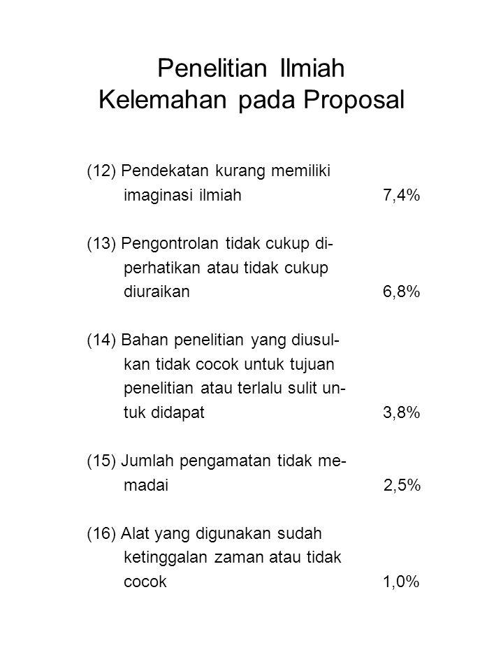 Penelitian Ilmiah Kelemahan pada Proposal (12) Pendekatan kurang memiliki imaginasi ilmiah 7,4% (13) Pengontrolan tidak cukup di- perhatikan atau tida
