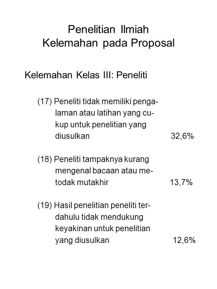 Penelitian Ilmiah Kelemahan pada Proposal Kelemahan Kelas III: Peneliti (17) Peneliti tidak memiliki penga- laman atau latihan yang cu- kup untuk pene