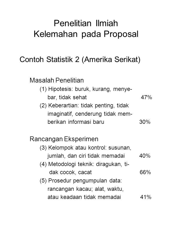 Penelitian Ilmiah Kelemahan pada Proposal Contoh Statistik 2 (Amerika Serikat) Masalah Penelitian (1) Hipotesis: buruk, kurang, menye- bar, tidak seha