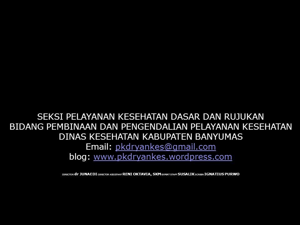 Puskesmas: Kecamatan: Kabupaten: Banyumas Propinsi: Jawa Tengah Bulan / Tahun: 1.