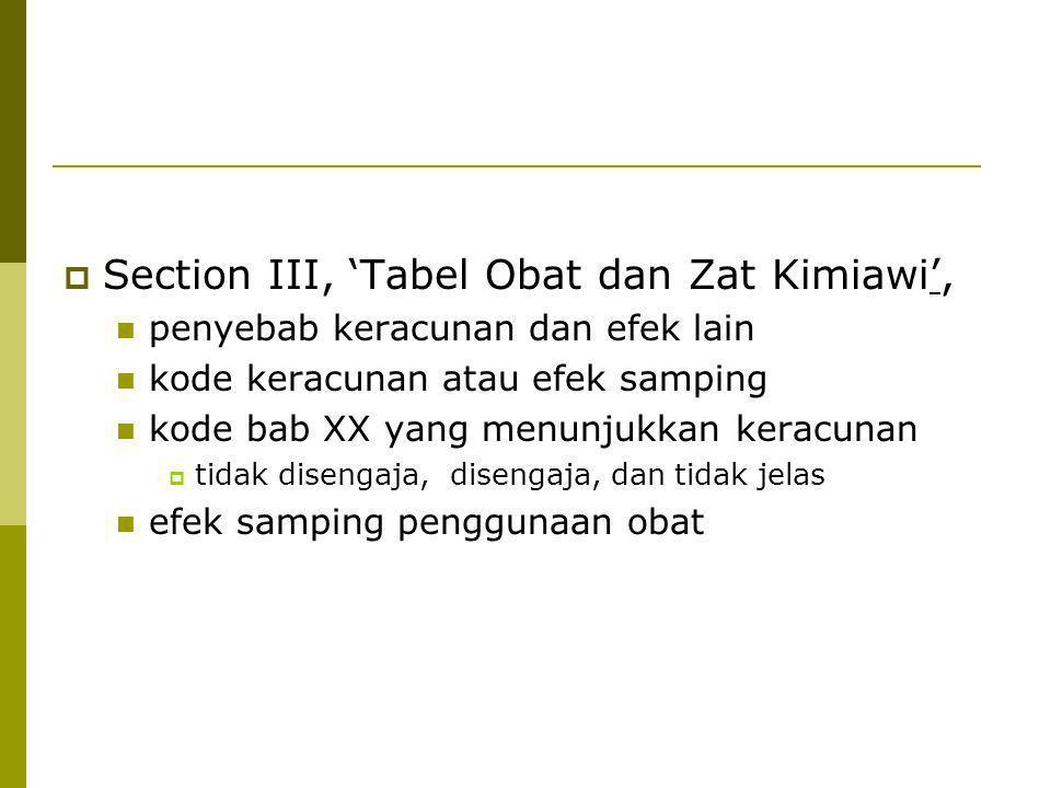  Section III, 'Tabel Obat dan Zat Kimiawi', penyebab keracunan dan efek lain kode keracunan atau efek samping kode bab XX yang menunjukkan keracunan