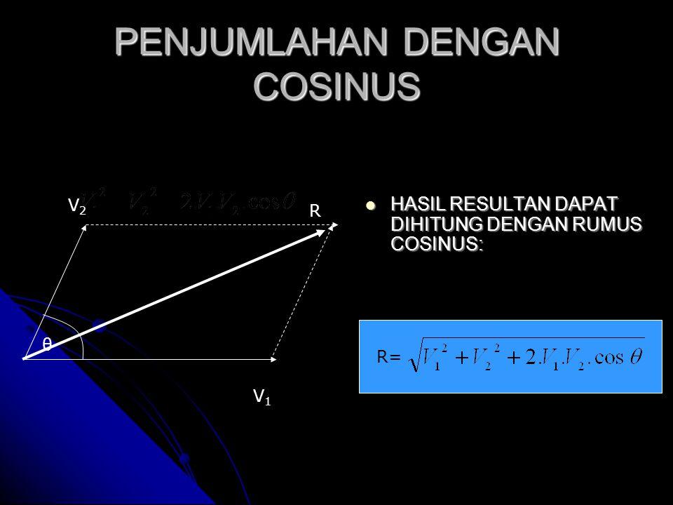 PENJUMLAHAN DENGAN COSINUS HASIL RESULTAN DAPAT DIHITUNG DENGAN RUMUS COSINUS: HASIL RESULTAN DAPAT DIHITUNG DENGAN RUMUS COSINUS: θ V1V1 V2V2 R R=