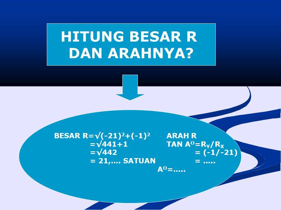 EXERCISE 1.Tentukan Resultante dari : a. – A – B (Jajaran genjang) b.