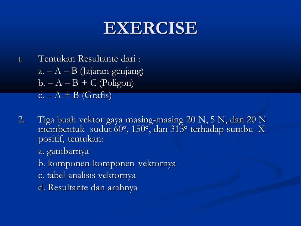 EXERCISE 1. Tentukan Resultante dari : a. – A – B (Jajaran genjang) b.