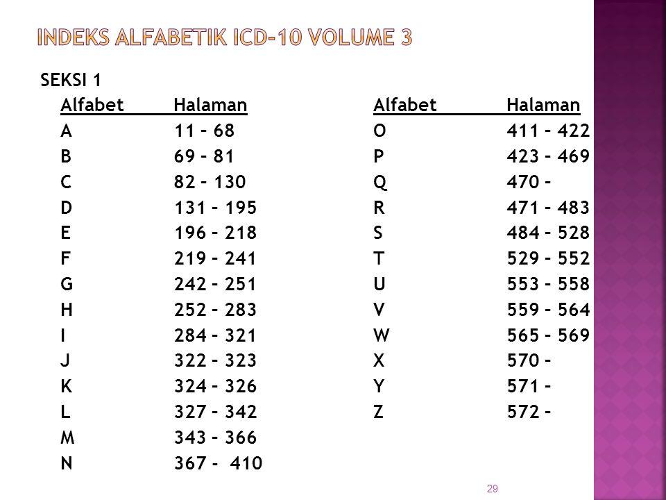 SEKSI 1 AlfabetHalamanAlfabetHalaman A11 – 68O411 – 422 B69 – 81P423 – 469 C82 – 130Q470 – D131 – 195R471 – 483 E196 – 218S484 – 528 F219 – 241T529 –