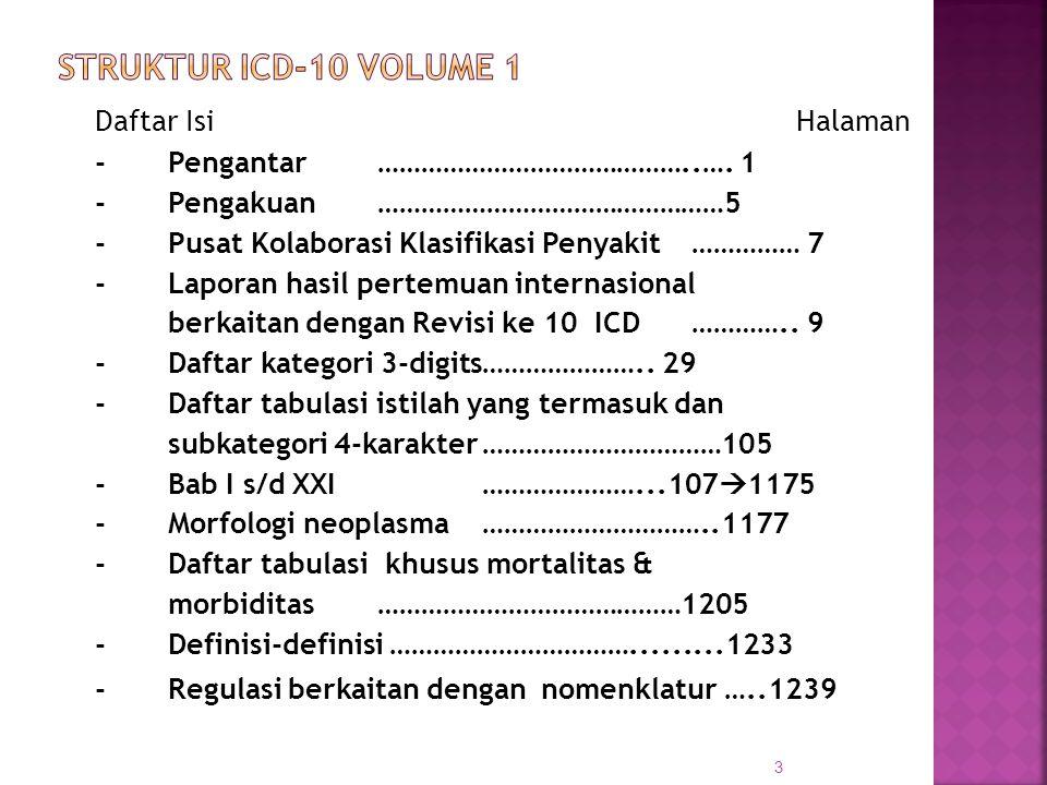 No: (alfabet)Judul Bab Halaman  (A-B)Penyakit Infeksi dan Parasitik tertentu107  (C-D)Neoplasma 181  (D)Penyakit Darah dan Organ Pembentuk Darah dan gangguan yang melibatkan Mekanisme Imunitas 249  (E)Penyakit Endokrin, Nutrisional dan Metabolik 271  (F)Gangguan Mental dan Prilaku 311  (G)Penyakit Sistem Saraf 389  (H)Penyakit Mata dan Adneksa Mata 429  (H)Penyakit Telinga dan Prosesus Mastoid 459  ( I )Penyakit Sistem Sirkulasi 471  (J)Penyakit Sistem Respirasi 515  (K)Penyakit Sitsem Digestif 549  (L)Penyakit Kulit & Jaringan Bawah Kulit 597  (M)Penyakit Otot-Kerangka Tulang & Jaringan Ikat 627 4