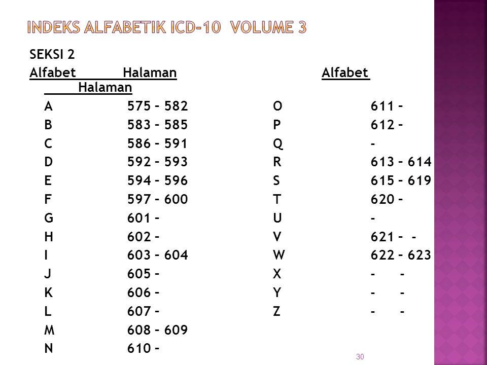 SEKSI 2 Alfabet HalamanAlfabet Halaman A575 – 582 O611 – B583 – 585 P612 – C586 – 591Q- D592 – 593 R613 – 614 E594 – 596 S615 – 619 F597 – 600T620 – G