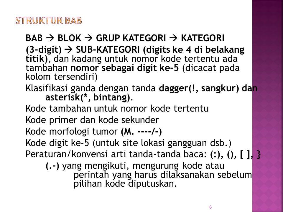 BAB  BLOK  GRUP KATEGORI  KATEGORI (3-digit)  SUB-KATEGORI (digits ke 4 di belakang titik), dan kadang untuk nomor kode tertentu ada tambahan nomo
