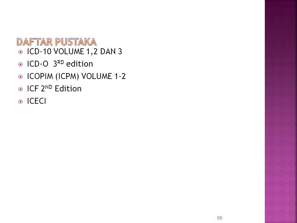  ICD-10 VOLUME 1,2 DAN 3  ICD-O 3 RD edition  ICOPIM (ICPM) VOLUME 1-2  ICF 2 ND Edition  ICECI 69