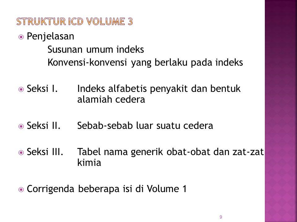 1.-Sakit kepala (Headache) Cari di Alfabet H halaman 253  Headache R51 -Sakit kepala akibat emosi Headache - emotionalF45.4 -Sakit kepala kronik post cedera kepala Headache - post-traumatic, chronic G44.3 Sakit kepala migrain  (253) Headache migrain (type) G43.9 atau cari di Migrain  (358) Migrain (idiopathic) G43.9 Sakit kepala akibat tegang (253) Headache tension ( )( ) G44.2 atau cari di Tension  (531) Tension headache G44.2 50