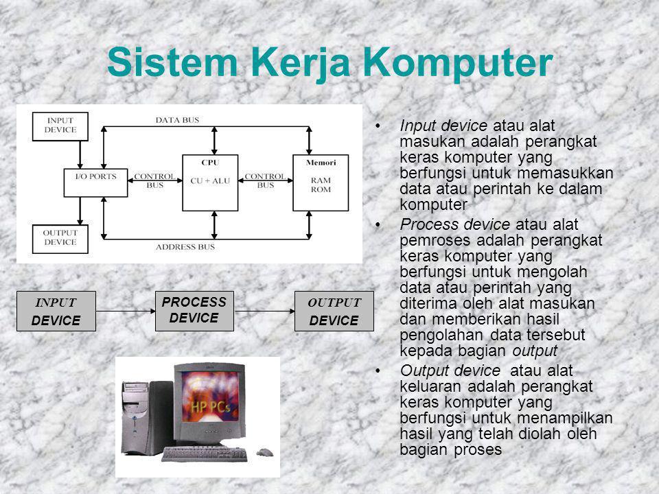 Keyboard Keyboard merupakan salah satu perangkat input yang berfungsi untuk memasukkan data secara langsung kepada bagian proses Cara memasang keyboard: Masukkan konektor keyboard ke port mainboard.