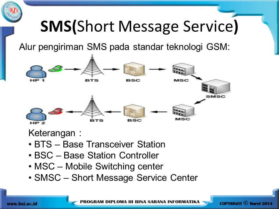 SMS(Short Message Service) Alur pengiriman SMS pada standar teknologi GSM: Keterangan : BTS – Base Transceiver Station BSC – Base Station Controller MSC – Mobile Switching center SMSC – Short Message Service Center