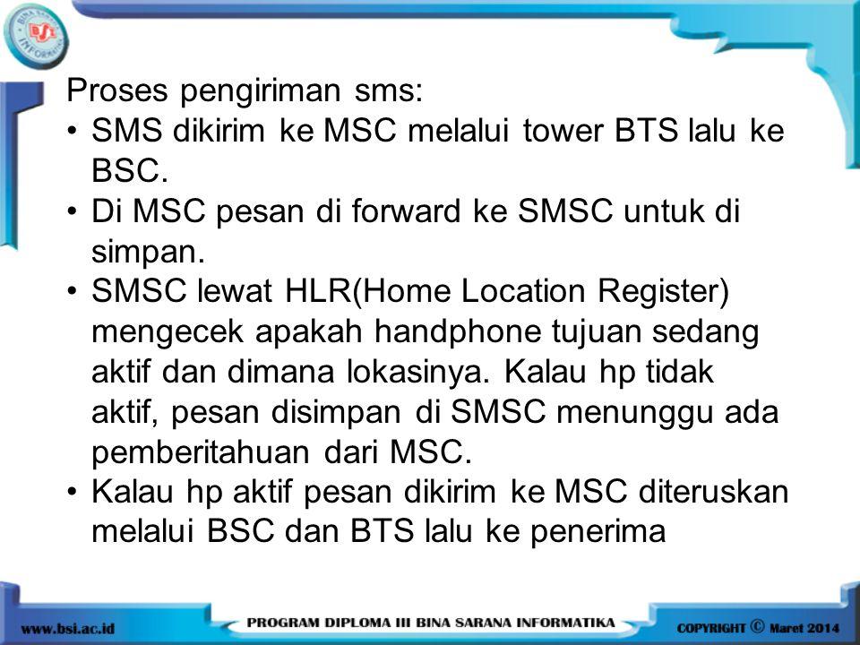 Proses pengiriman sms: SMS dikirim ke MSC melalui tower BTS lalu ke BSC.