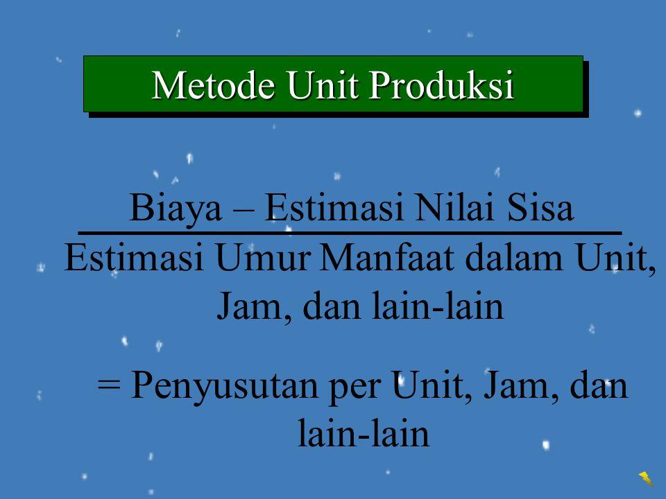 Metode Unit Produksi Biaya – Estimasi Nilai Sisa Estimasi Umur Manfaat dalam Unit, Jam, dan lain-lain = Penyusutan per Unit, Jam, dan lain-lain