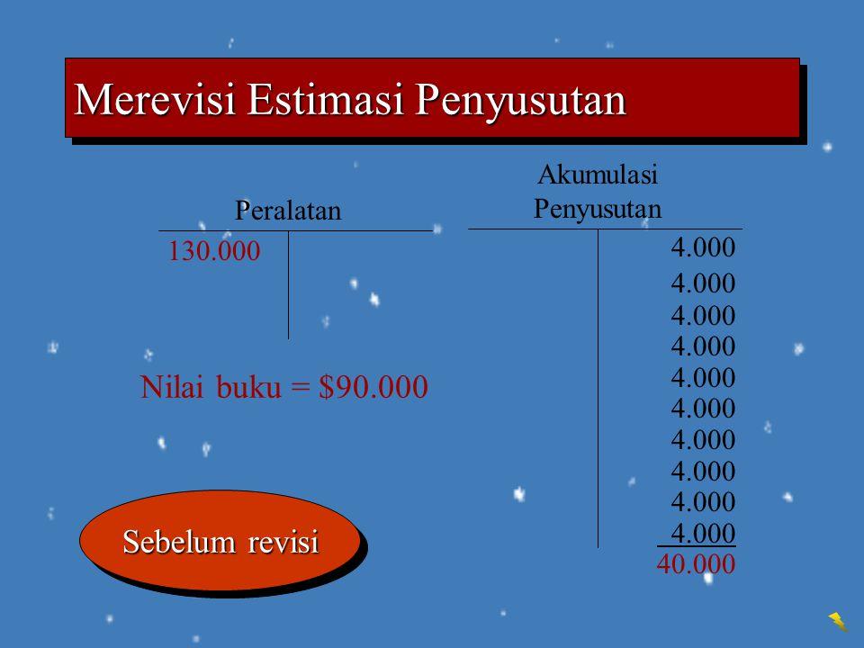 Peralatan 130.000 Akumulasi Penyusutan 4.000 40.000 Sebelum revisi Nilai buku = $90.000 Merevisi Estimasi Penyusutan