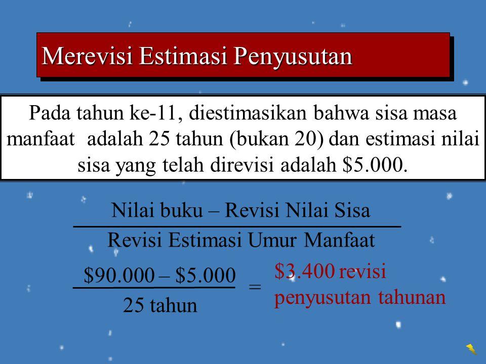 Pada tahun ke-11, diestimasikan bahwa sisa masa manfaat adalah 25 tahun (bukan 20) dan estimasi nilai sisa yang telah direvisi adalah $5.000. Nilai bu