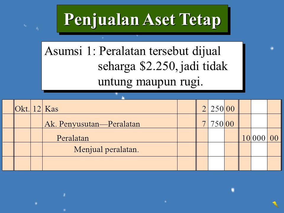 Penjualan Aset Tetap Asumsi 1: Peralatan tersebut dijual seharga $2.250, jadi tidak untung maupun rugi. Asumsi 1: Peralatan tersebut dijual seharga $2