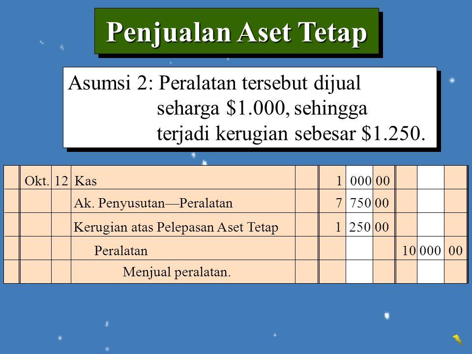 Penjualan Aset Tetap Asumsi 2: Peralatan tersebut dijual seharga $1.000, sehingga terjadi kerugian sebesar $1.250. Asumsi 2: Peralatan tersebut dijual