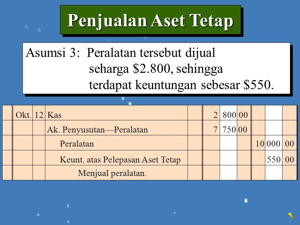 Penjualan Aset Tetap Asumsi 3: Peralatan tersebut dijual seharga $2.800, sehingga terdapat keuntungan sebesar $550. Asumsi 3: Peralatan tersebut dijua