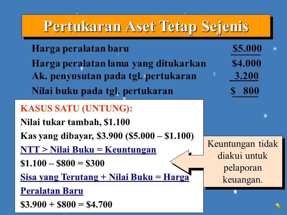 KASUS SATU (UNTUNG): Nilai tukar tambah, $1.100 Kas yang dibayar, $3.900 ($5.000 – $1.100) NTT > Nilai Buku = Keuntungan $1.100 – $800 = $300 Sisa yan