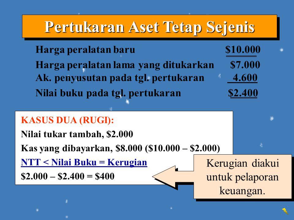 KASUS DUA (RUGI): Nilai tukar tambah, $2.000 Kas yang dibayarkan, $8.000 ($10.000 – $2.000) NTT < Nilai Buku = Kerugian $2.000 – $2.400 = $400 Harga p