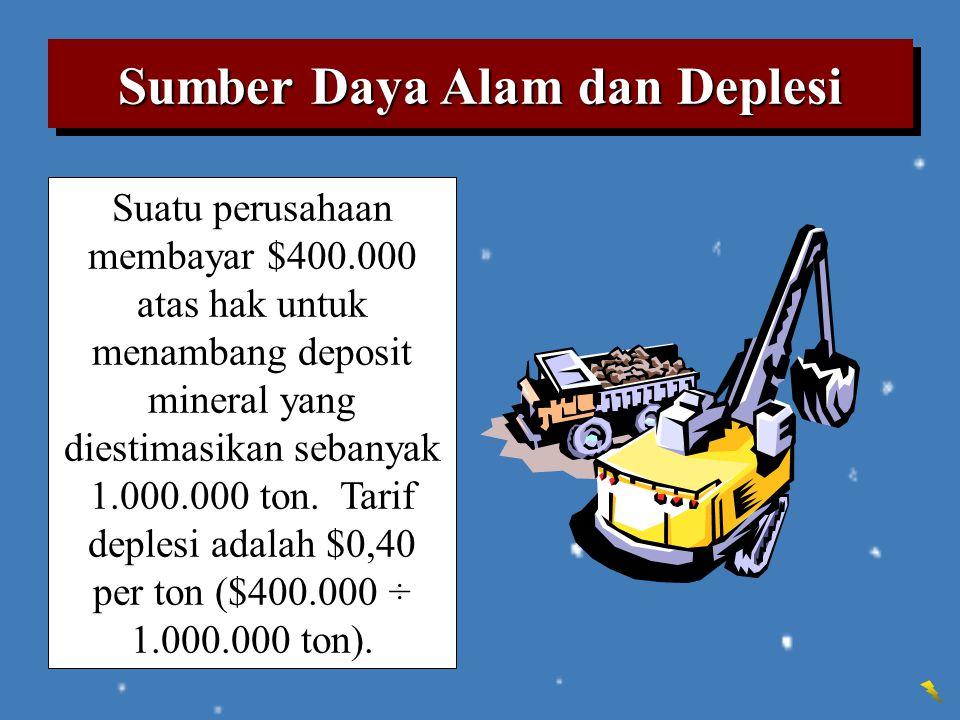 Sumber Daya Alam dan Deplesi Suatu perusahaan membayar $400.000 atas hak untuk menambang deposit mineral yang diestimasikan sebanyak 1.000.000 ton. Ta