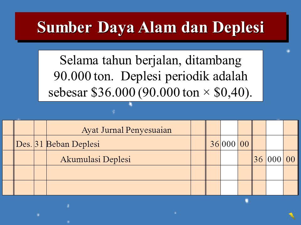 Sumber Daya Alam dan Deplesi Ayat Jurnal Penyesuaian Akumulasi Deplesi36 000 00 Selama tahun berjalan, ditambang 90.000 ton. Deplesi periodik adalah s