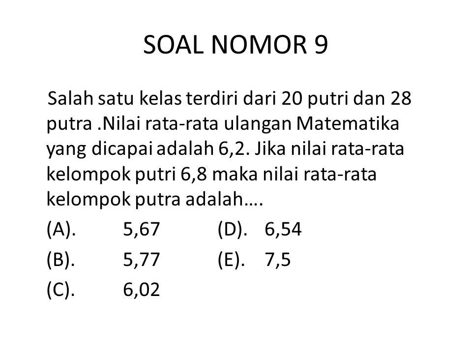 SOAL NOMOR 9 Salah satu kelas terdiri dari 20 putri dan 28 putra.Nilai rata-rata ulangan Matematika yang dicapai adalah 6,2.