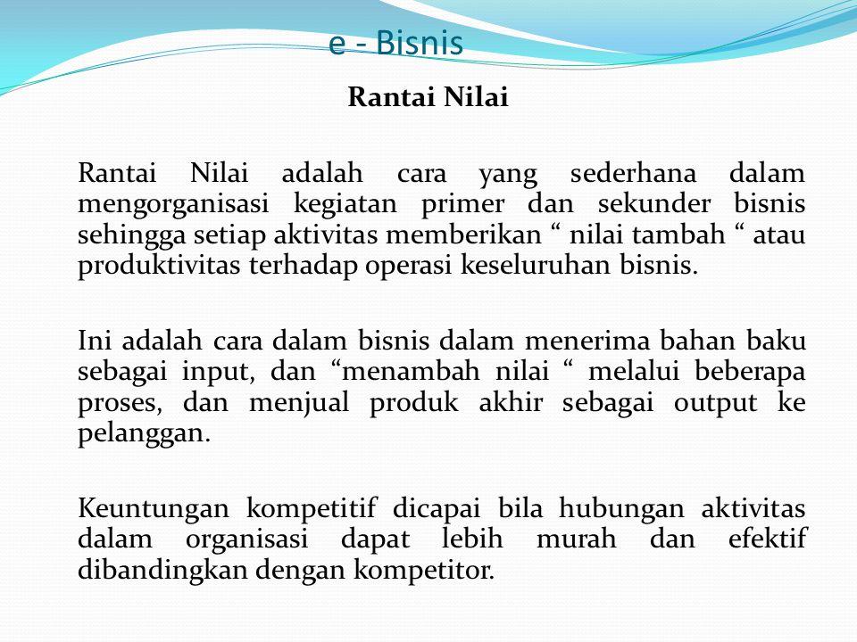 e - Bisnis Rantai Nilai Rantai Nilai adalah cara yang sederhana dalam mengorganisasi kegiatan primer dan sekunder bisnis sehingga setiap aktivitas memberikan nilai tambah atau produktivitas terhadap operasi keseluruhan bisnis.