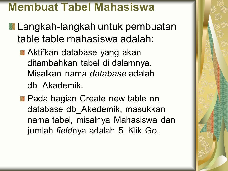 Membuat Tabel Mahasiswa Langkah-langkah untuk pembuatan table table mahasiswa adalah: Aktifkan database yang akan ditambahkan tabel di dalamnya. Misal