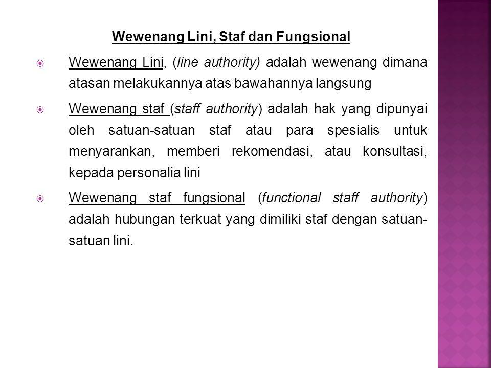 Wewenang Lini, Staf dan Fungsional  Wewenang Lini, (line authority) adalah wewenang dimana atasan melakukannya atas bawahannya langsung  Wewenang st